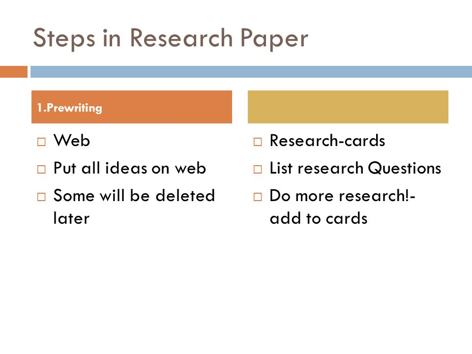 Steps in Research Paper  Web  Put all ideas on web  Some will be deleted later  Research-cards  List research Questions  Do more research!- add to cards 1.Prewriting