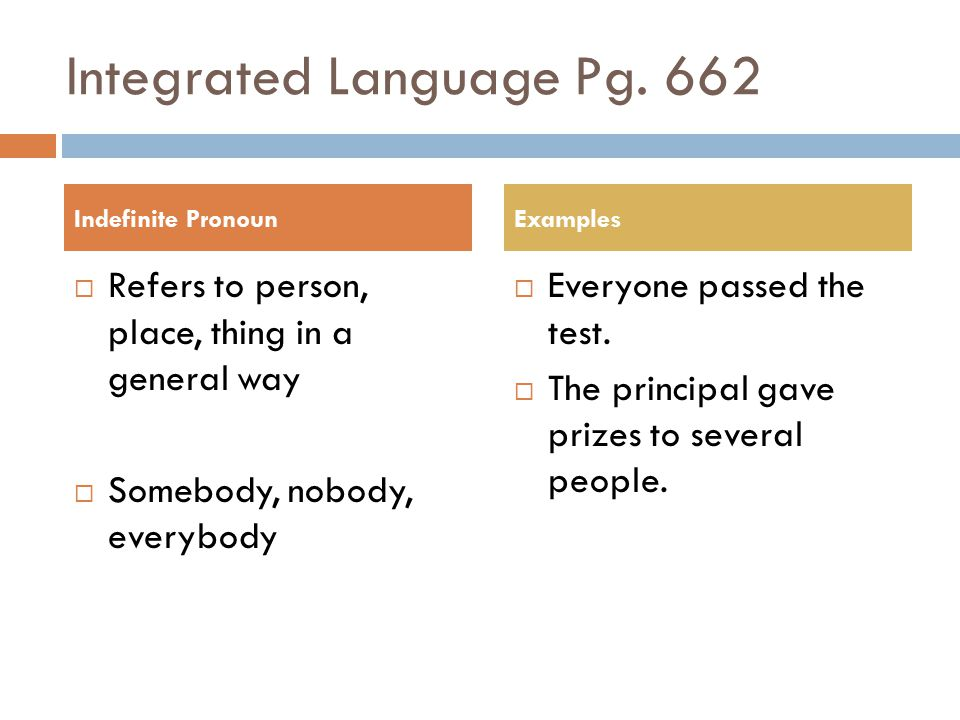 Integrated Language Pg.
