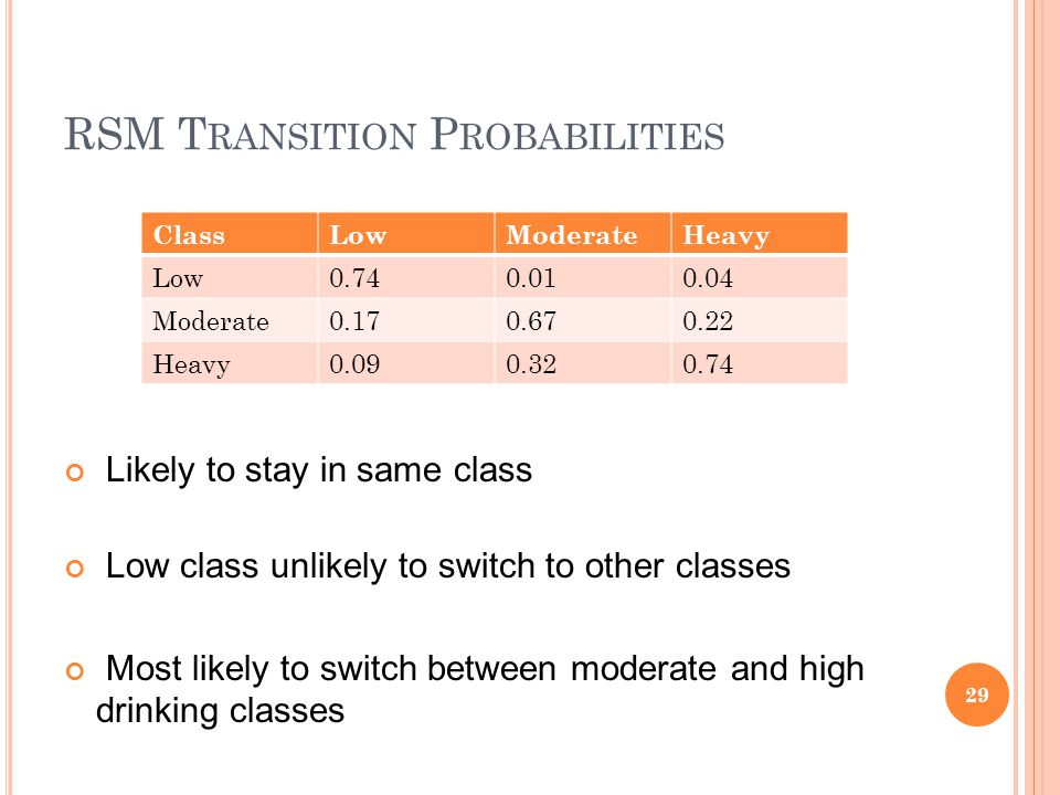 RSM T RANSITION P ROBABILITIES Likely to stay in same class Low class unlikely to switch to other classes Most likely to switch between moderate and high drinking classes 29 ClassLowModerateHeavy Low0.740.010.04 Moderate0.170.670.22 Heavy0.090.320.74
