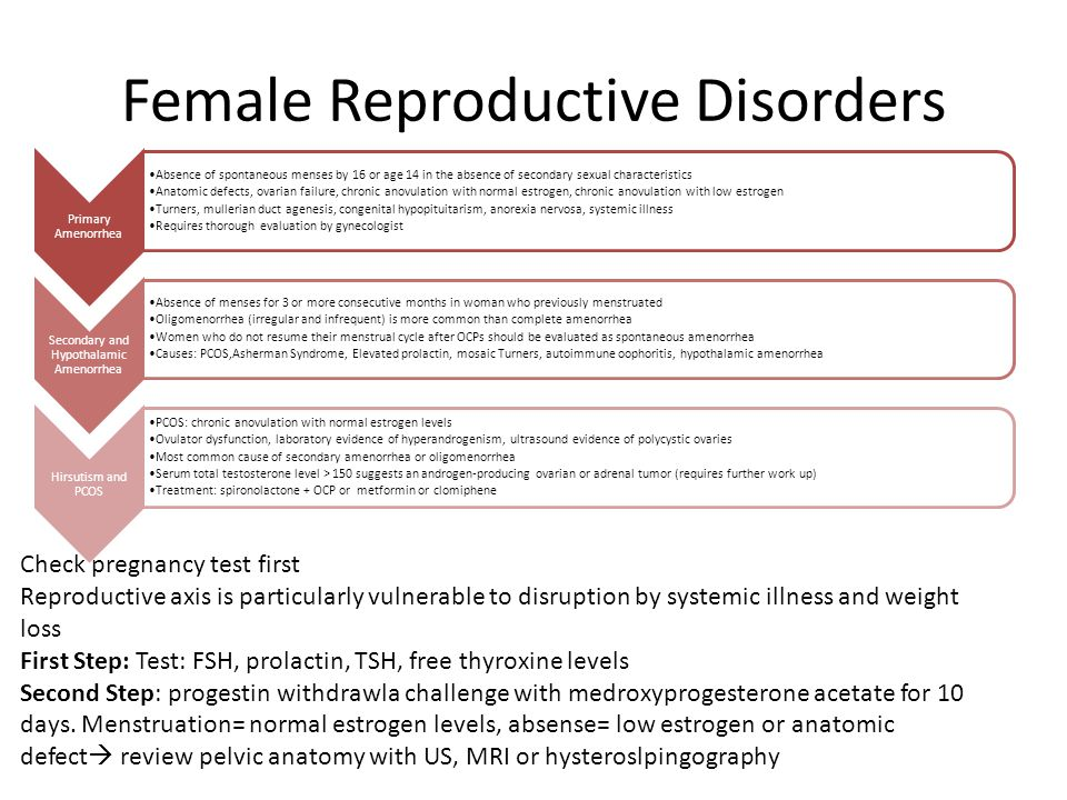 Female Reproductive Disorders Primary Amenorrhea Absence of spontaneous menses by 16 or age 14 in the absence of secondary sexual characteristics Anat