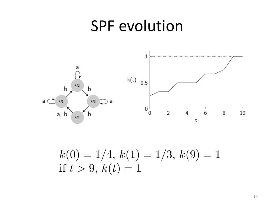 SPF evolution 19
