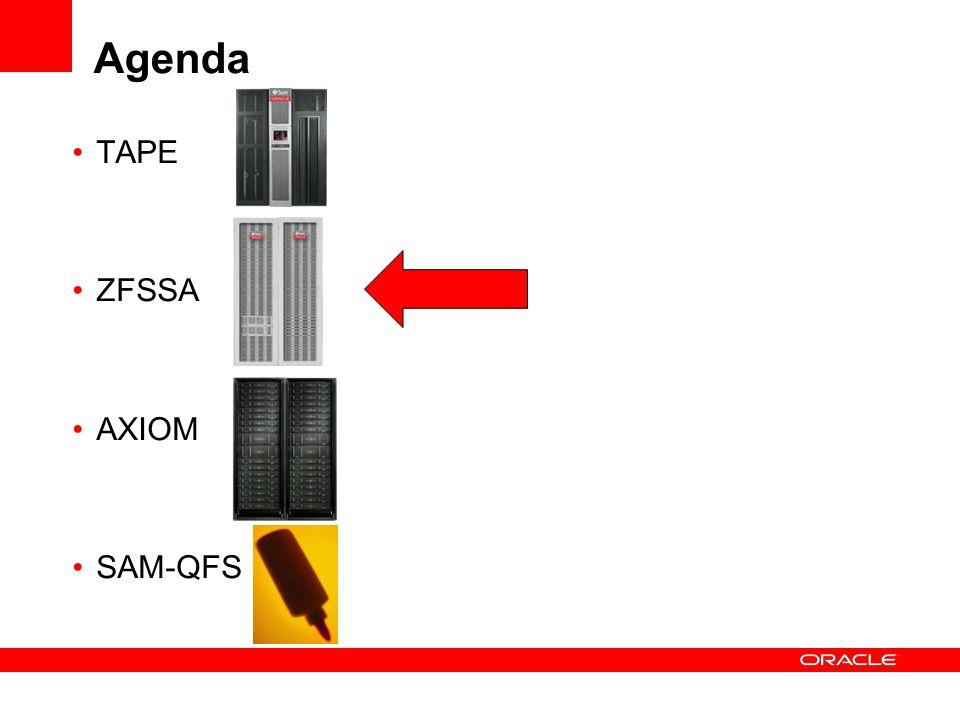 Agenda TAPE ZFSSA AXIOM SAM-QFS