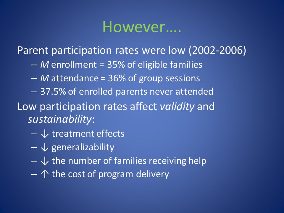 However…. Parent participation rates were low (2002-2006) – M enrollment = 35% of eligible families – M attendance = 36% of group sessions – 37.5% of