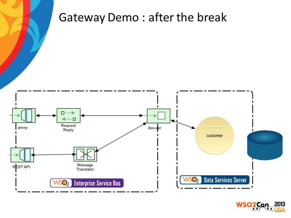 Gateway Demo : after the break