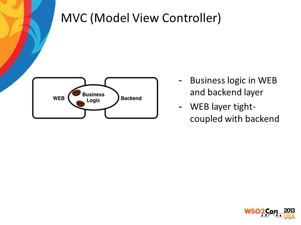 MVC (Model View Controller) -Business logic in WEB and backend layer -WEB layer tight- coupled with backend