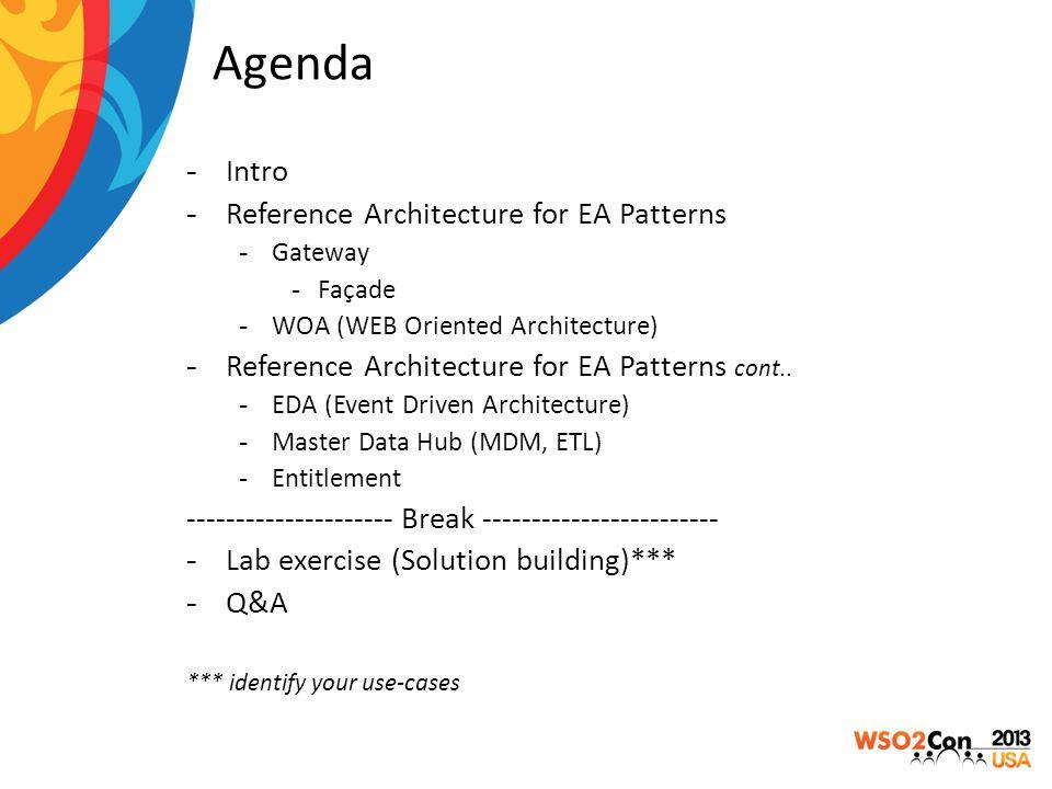 Agenda -Intro -Reference Architecture for EA Patterns -Gateway -Façade -WOA (WEB Oriented Architecture) -Reference Architecture for EA Patterns cont..