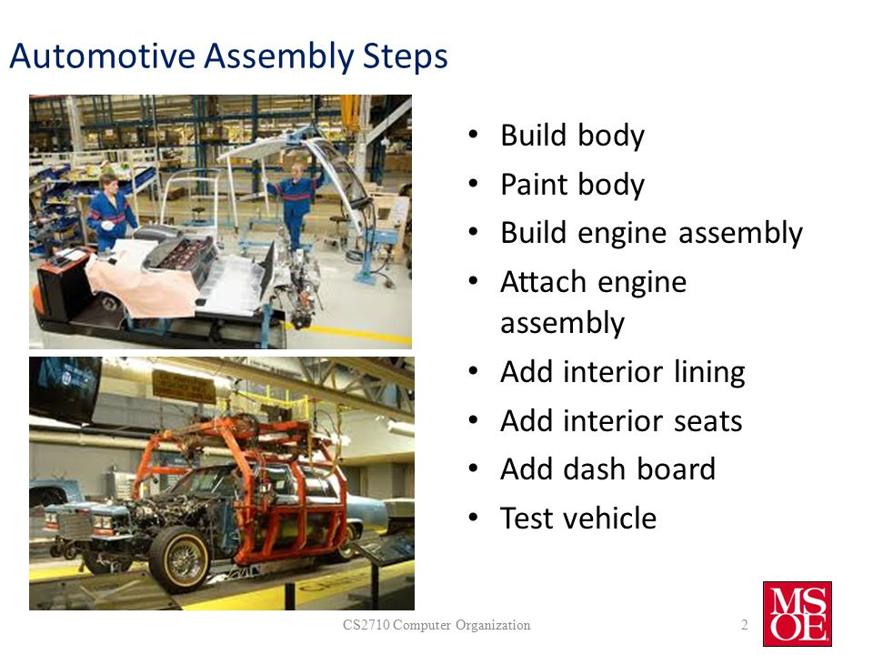 Assembly Line concept (conceived by Henry Ford) CS2710 Computer Organization3