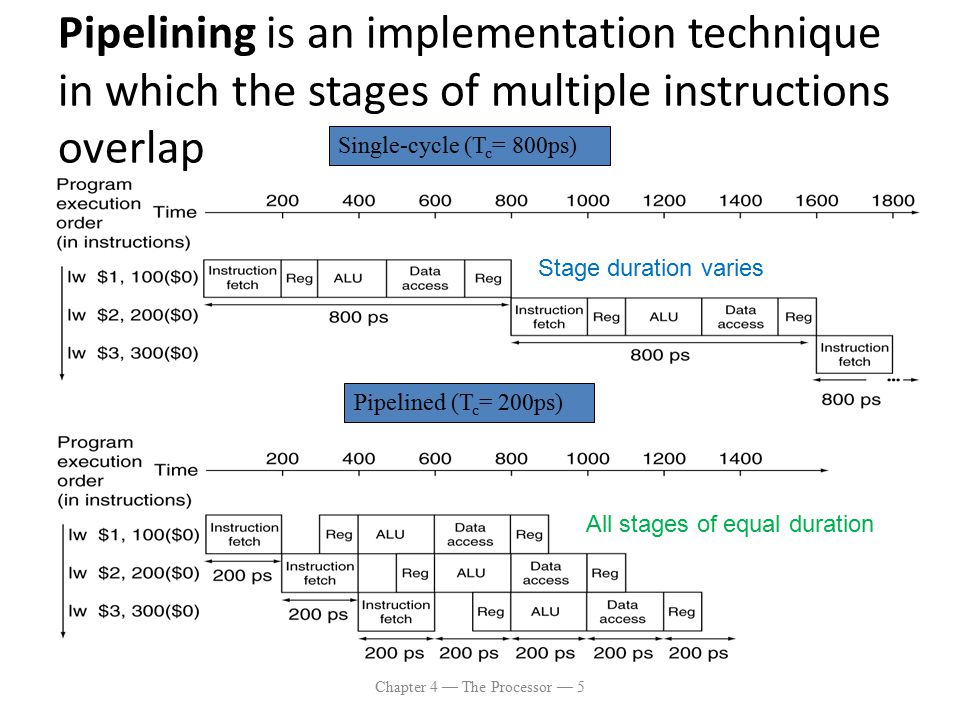 Pipeline speedup Ideal conditions – All stages are balanced (equal) If not balanced, speedup is less Speedup due to increased throughput – Latency (time for each instruction) does not decrease CS2710 Computer Organization6