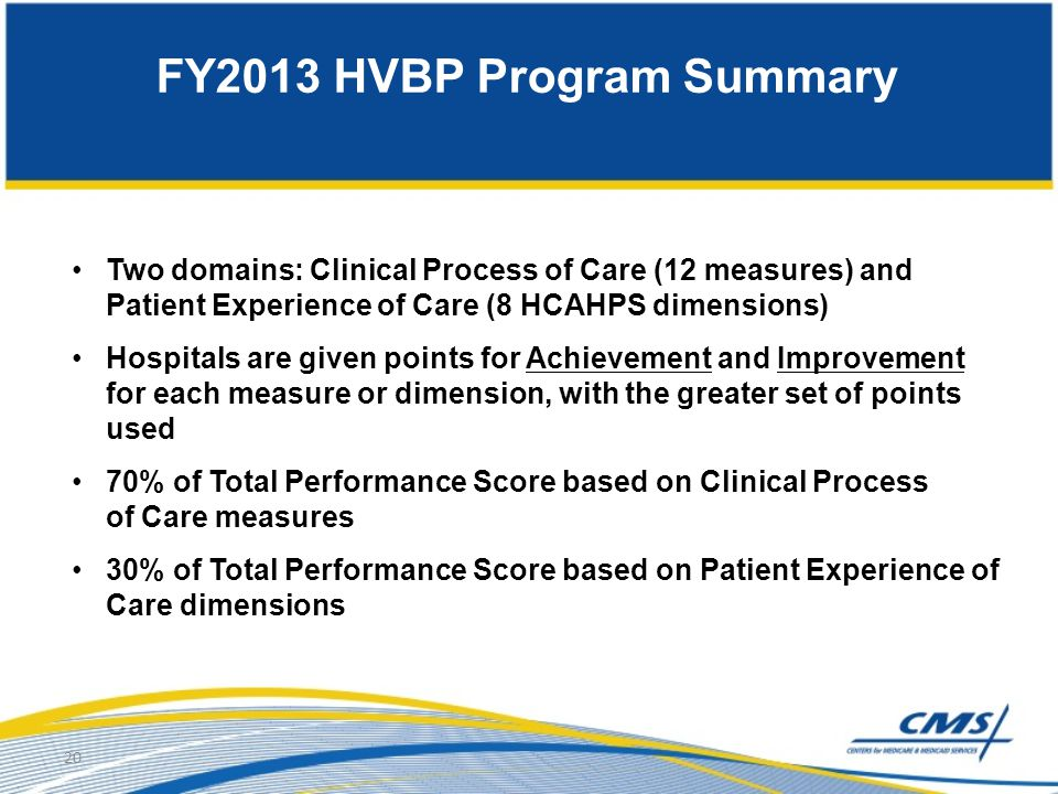 20 FY2013 HVBP Program Summary Two domains: Clinical Process of Care (12 measures) and Patient Experience of Care (8 HCAHPS dimensions) Hospitals are