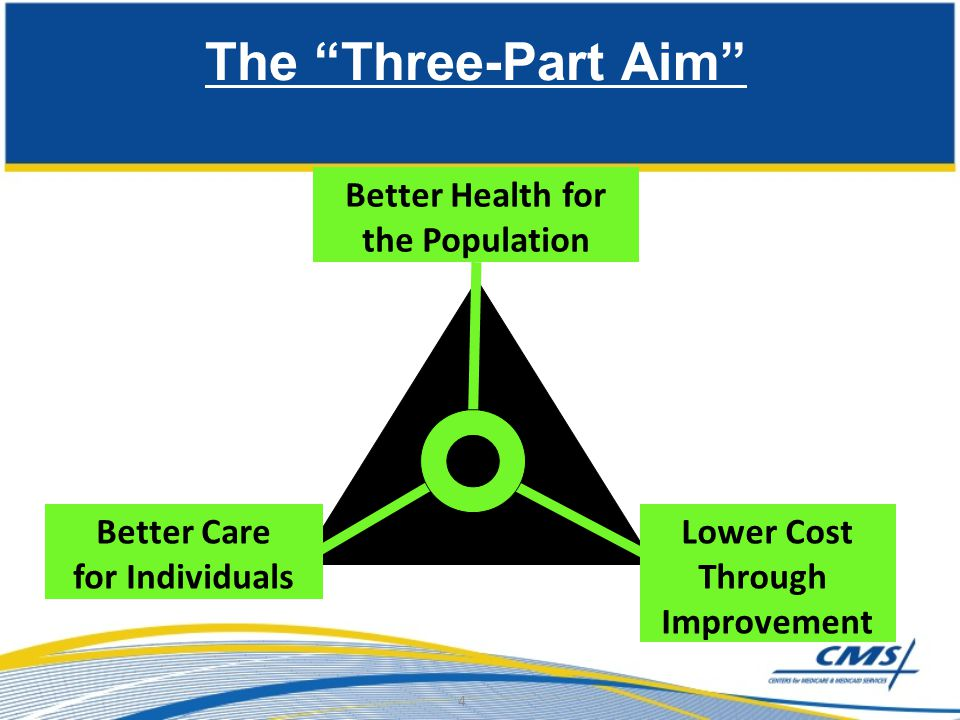 Promote broadest possible efforts to lower readmission rates Assume all patients are at risk of readmission and their risk can be lowered Opportunity to focus efforts on patients most at risk of readmission CMS is trying to target funding support to hospitals and communities with greatest need for improvement Goal is not zero readmissions, but to lower readmission rates overall 25 Aims for Readmission Measures