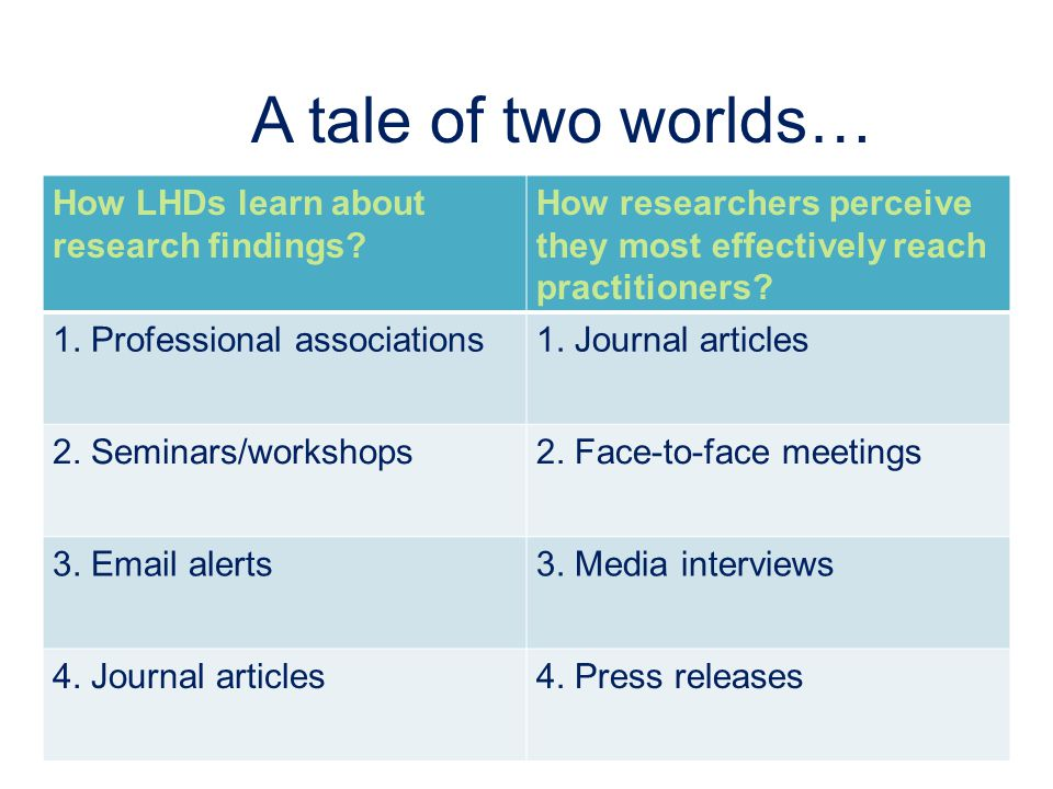 A tale of two worlds… How LHDs learn about research findings.