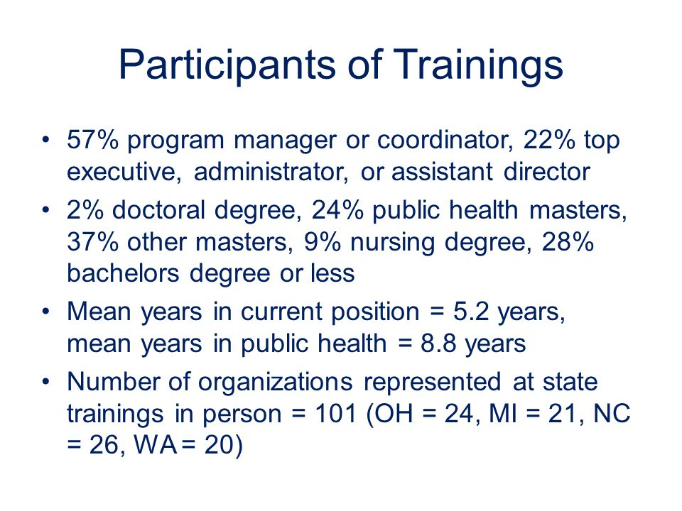Participants of Trainings 57% program manager or coordinator, 22% top executive, administrator, or assistant director 2% doctoral degree, 24% public health masters, 37% other masters, 9% nursing degree, 28% bachelors degree or less Mean years in current position = 5.2 years, mean years in public health = 8.8 years Number of organizations represented at state trainings in person = 101 (OH = 24, MI = 21, NC = 26, WA = 20)
