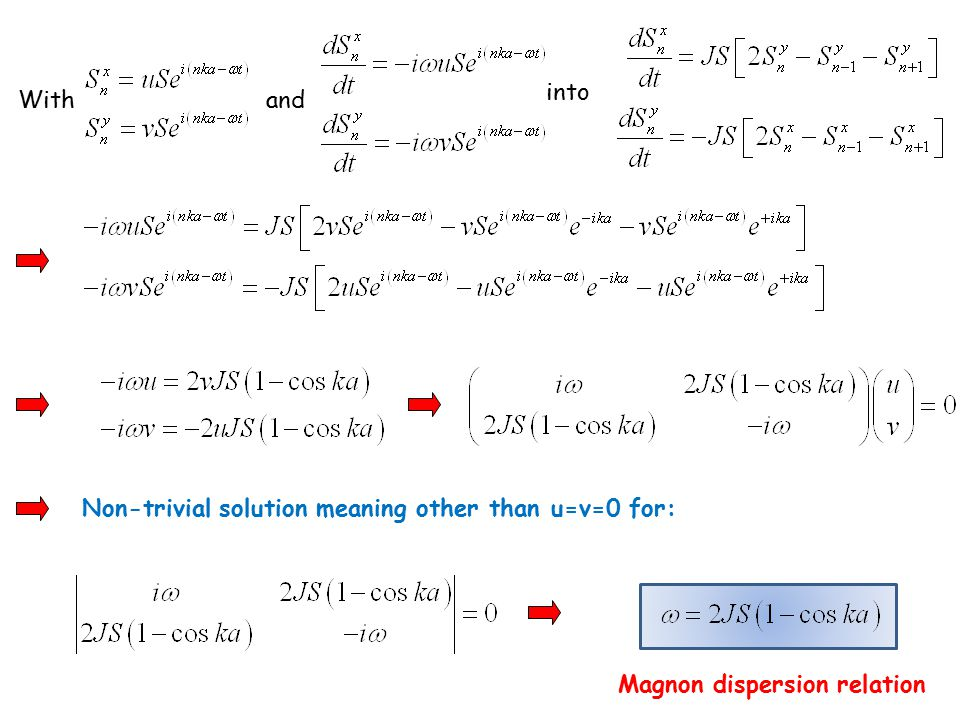 With into and Non-trivial solution meaning other than u=v=0 for: Magnon dispersion relation