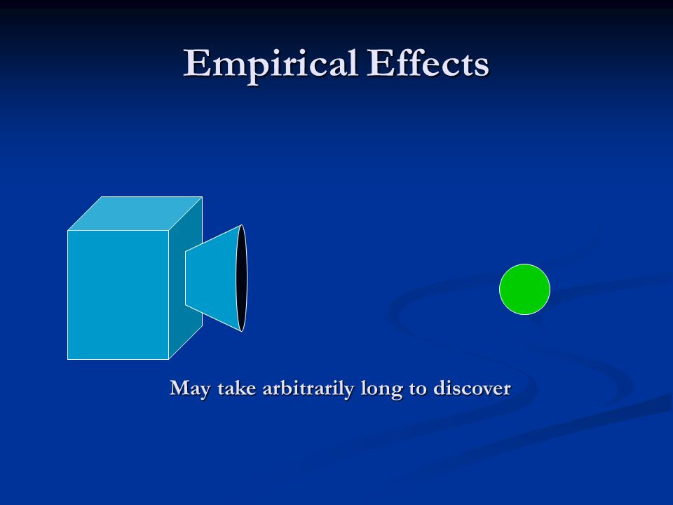 Empirical Effects May take arbitrarily long to discover
