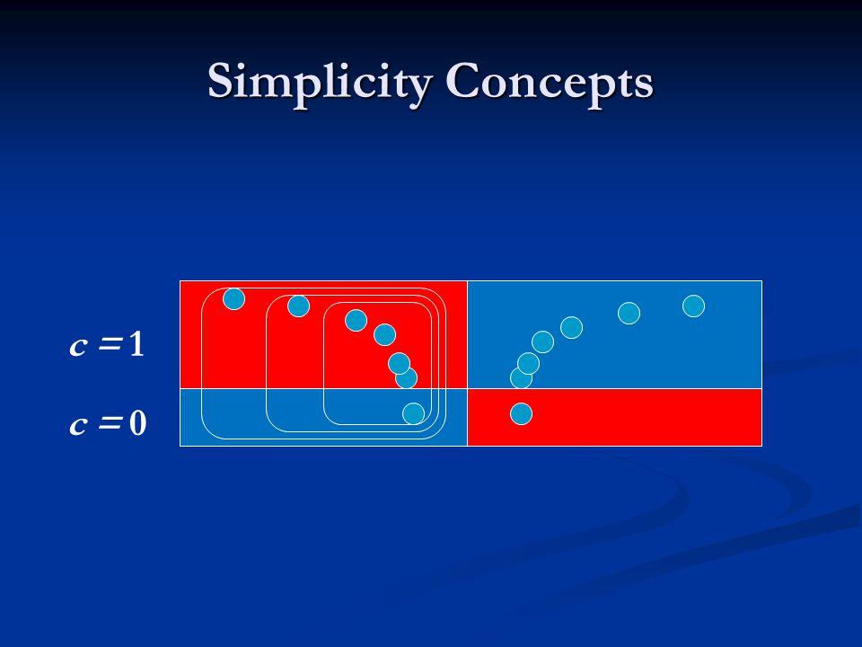 Simplicity Concepts c = 0 c = 1