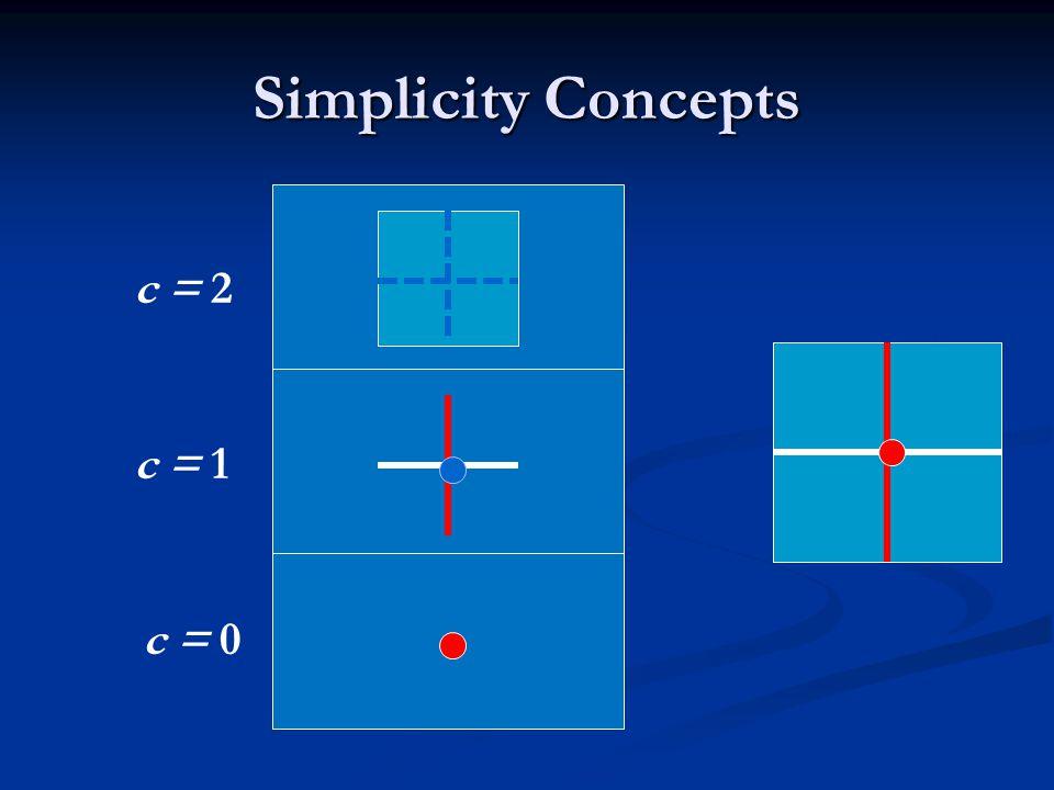 Simplicity Concepts c = 0 c = 1 c = 2