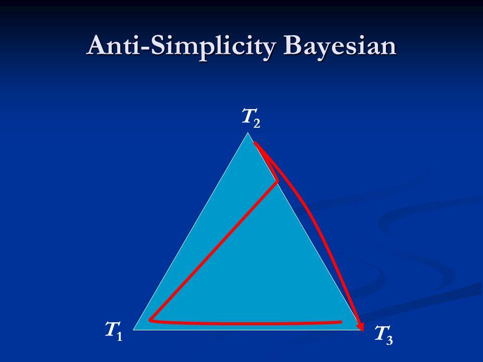 Anti-Simplicity Bayesian T1T1 T2T2 T3T3