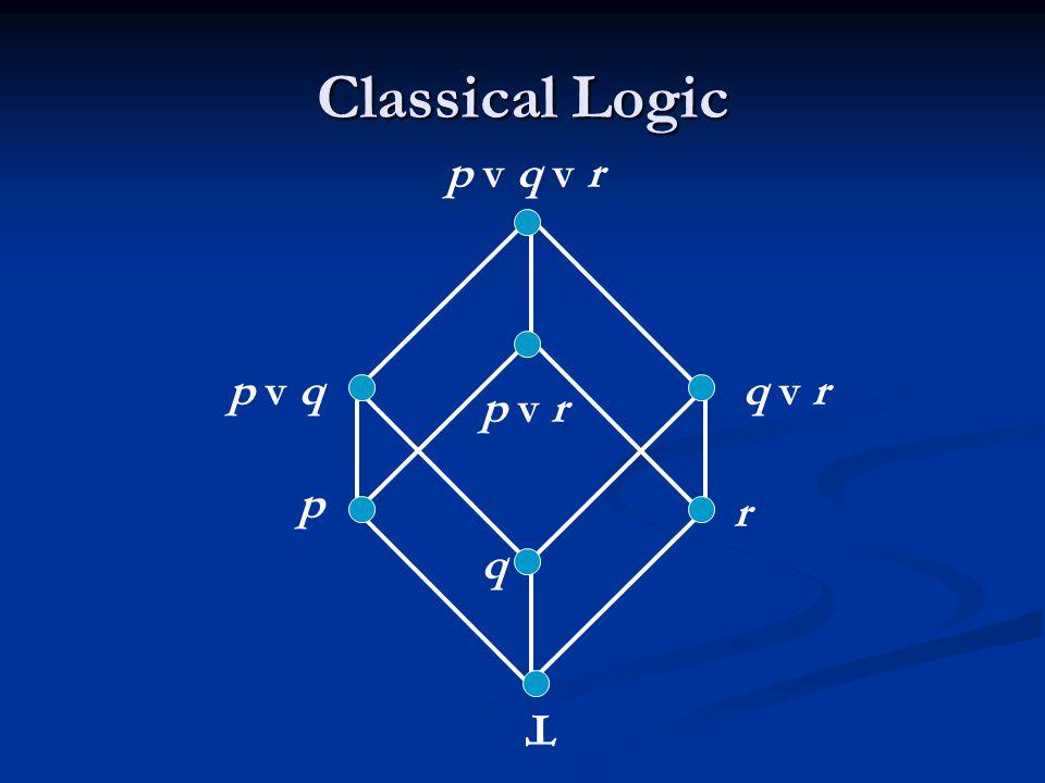 Classical Logic p q r p v qq v r p v r T p v q v r