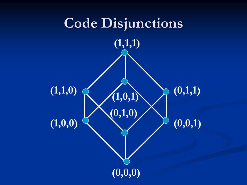 Code Disjunctions (1,0,0)(0,0,1) (0,1,0) (0,0,0) (0,1,1)(1,1,0) (1,0,1) (1,1,1)