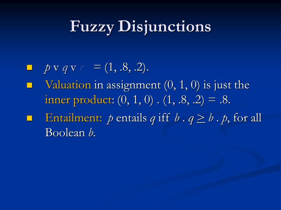 Fuzzy Disjunctions p v q v r = (1,.8,.2).p v q v r = (1,.8,.2).