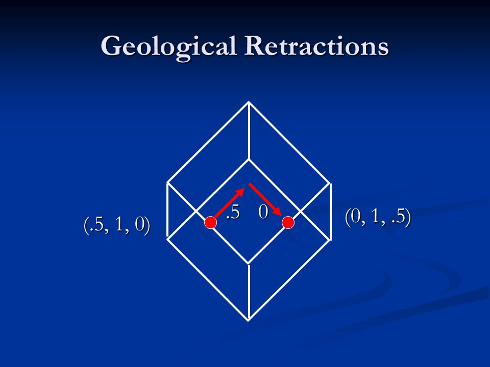 Geological Retractions (.5, 1, 0) (0, 1,.5).50