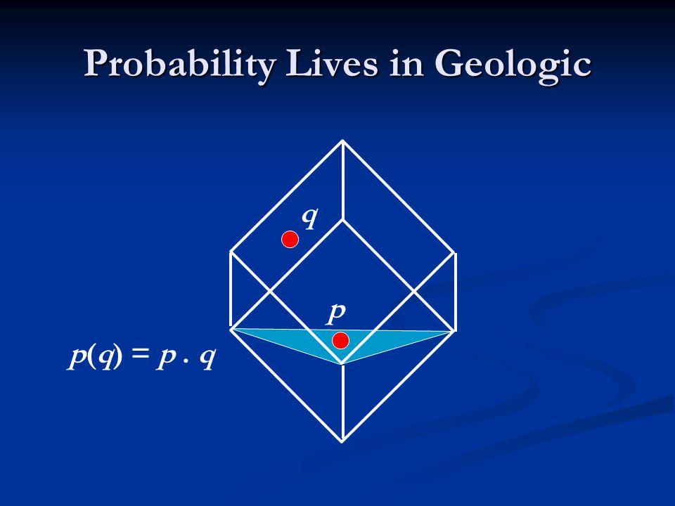Probability Lives in Geologic p(q) = p. q p q