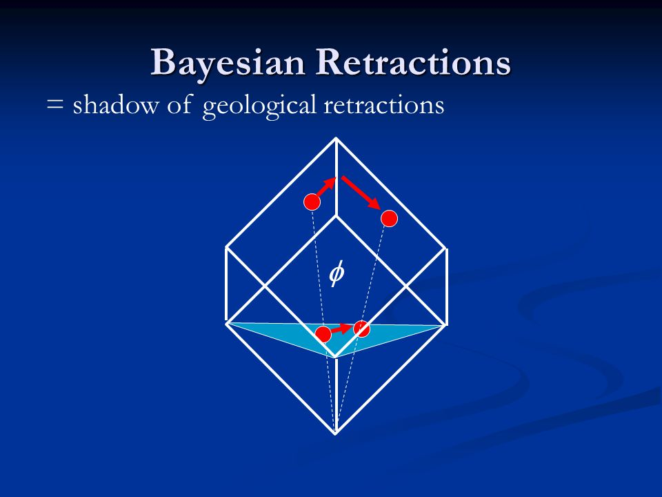 Bayesian Retractions = shadow of geological retractions 