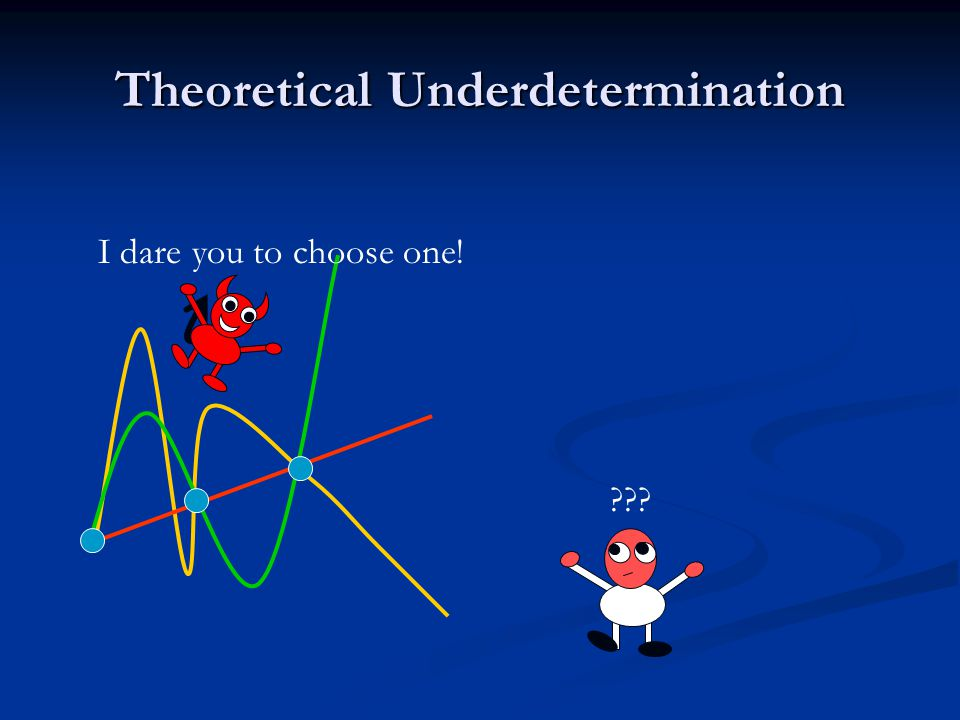 Theoretical Underdetermination ??? I dare you to choose one!