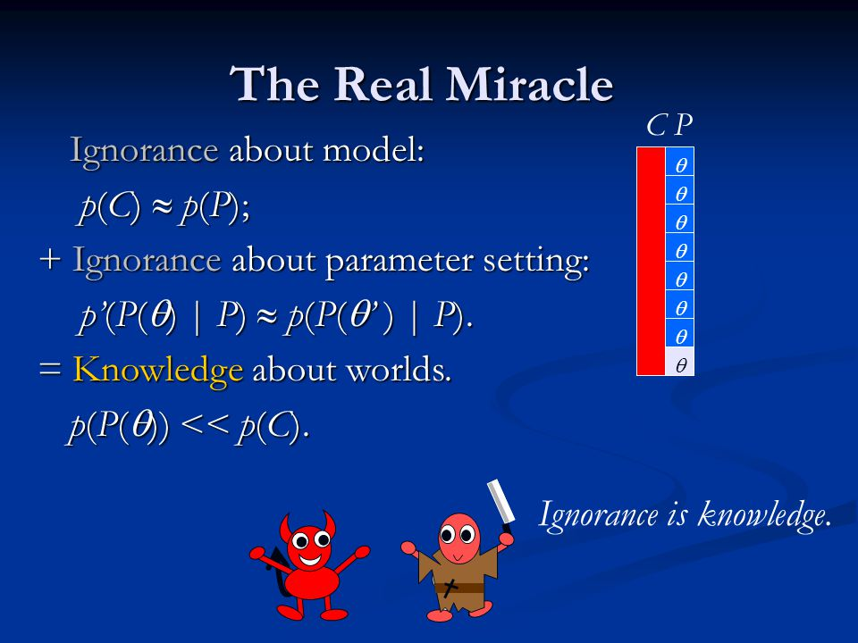 The Real Miracle Ignorance about model: p(C)  p(P); + Ignorance about parameter setting: p'(P(  ) | P)  p(P(  ' ) | P).
