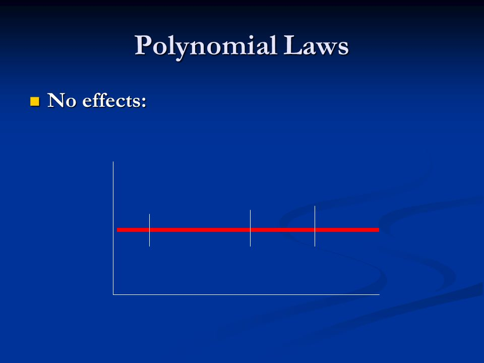 Polynomial Laws No effects: No effects: