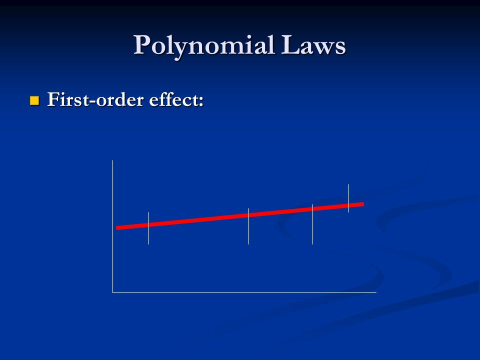 Polynomial Laws First-order effect: First-order effect: