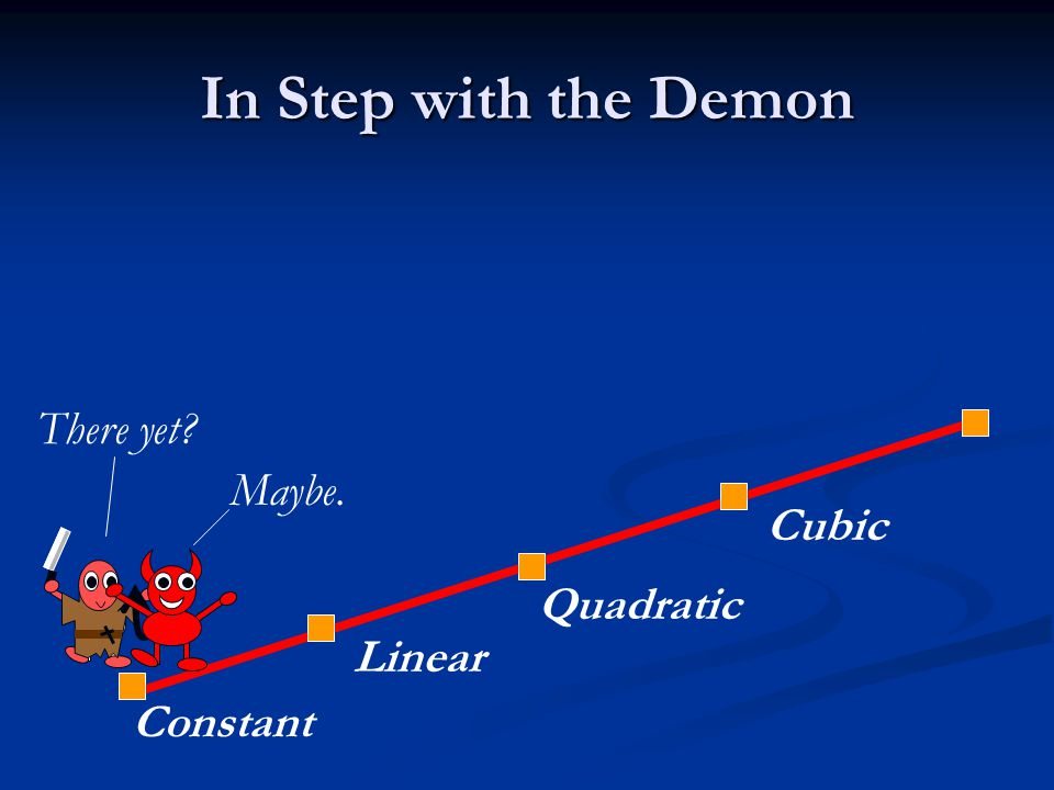 In Step with the Demon Constant Linear Quadratic Cubic There yet? Maybe.