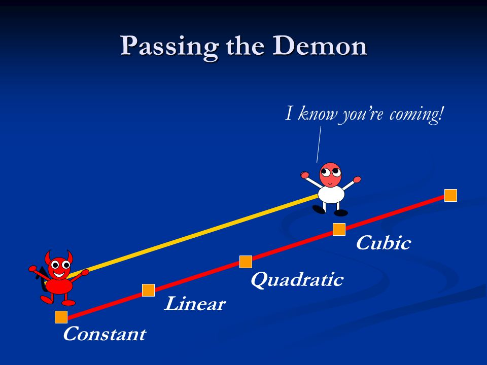 Passing the Demon Constant Linear Quadratic Cubic I know you're coming!