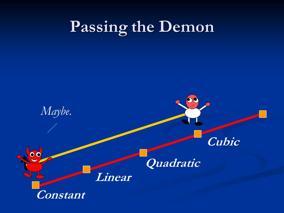 Passing the Demon Constant Linear Quadratic Cubic Maybe.