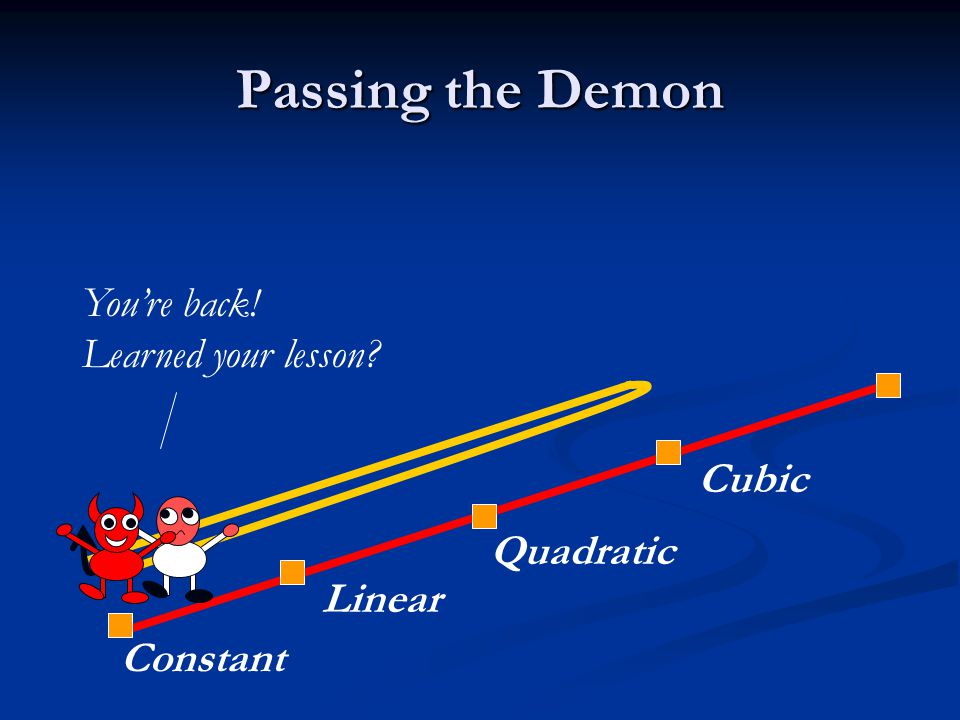 Passing the Demon Constant Linear Quadratic Cubic You're back! Learned your lesson?