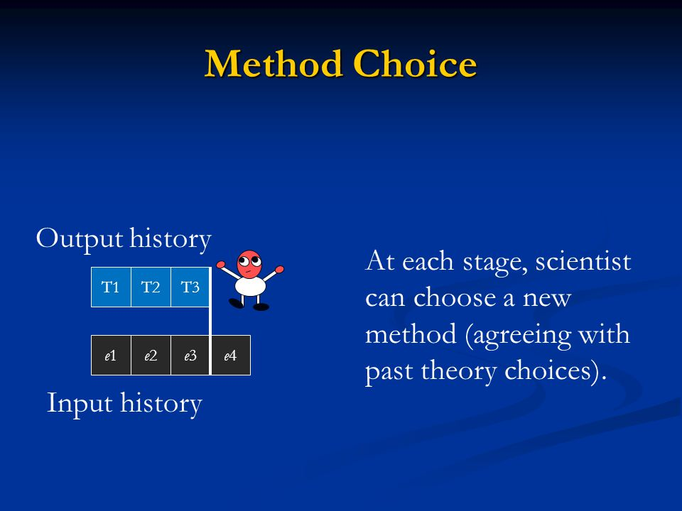 Method Choice T1T2T3 e1e1e2e2e3e3e4e4 Input history Output history At each stage, scientist can choose a new method (agreeing with past theory choices).