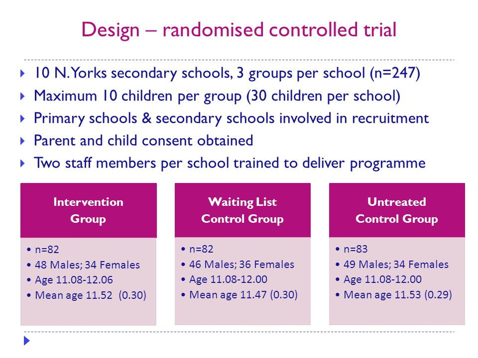 Design – randomised controlled trial  10 N. Yorks secondary schools, 3 groups per school (n=247)  Maximum 10 children per group (30 children per sch
