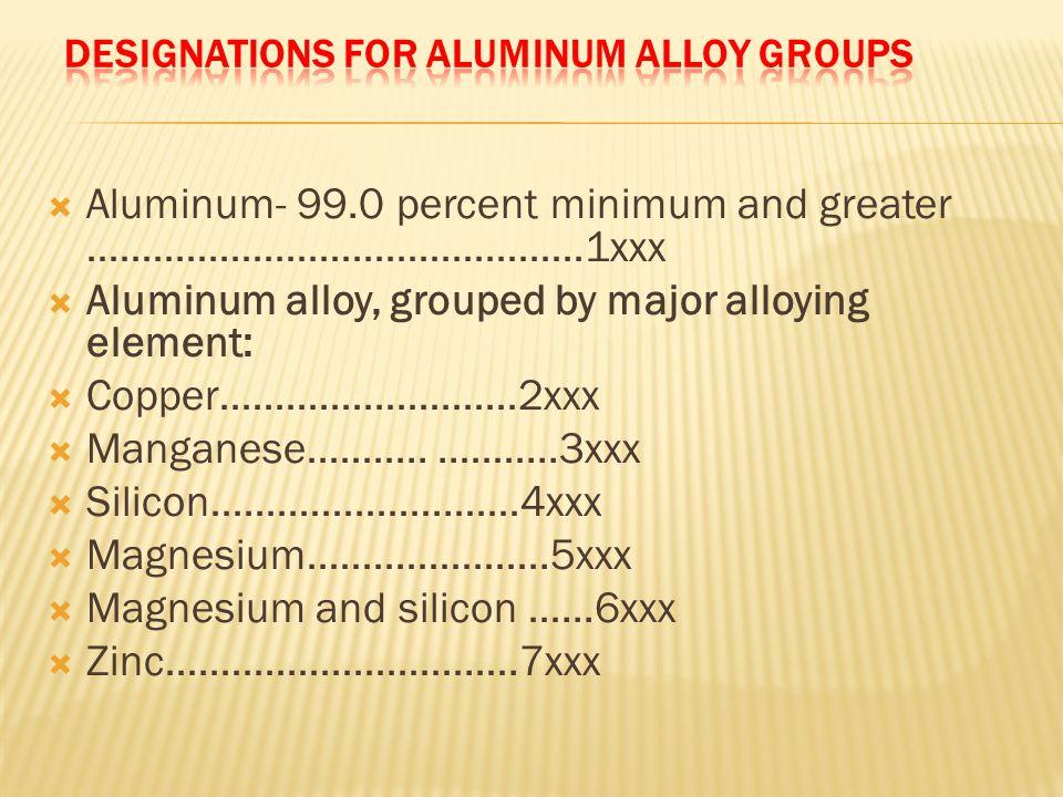  Aluminum- 99.0 percent minimum and greater ………………………………………1xxx  Aluminum alloy, grouped by major alloying element:  Copper………………………2xxx  Manganes