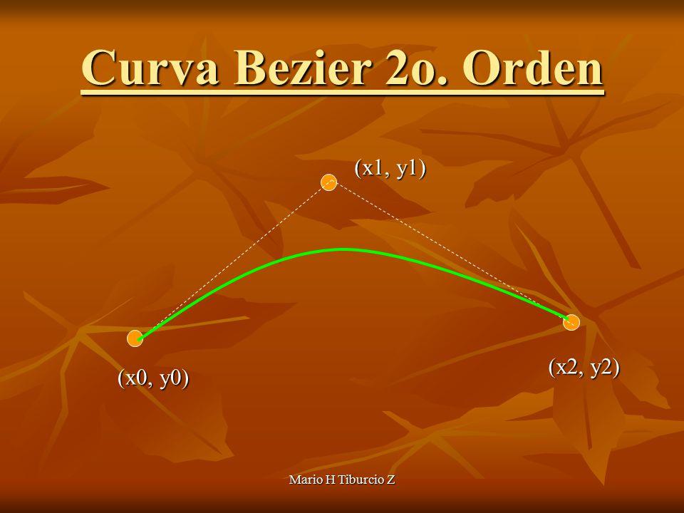 Mario H Tiburcio Z (x0, y0) (x1, y1) (x2, y2) Curva Bezier 2o. Orden