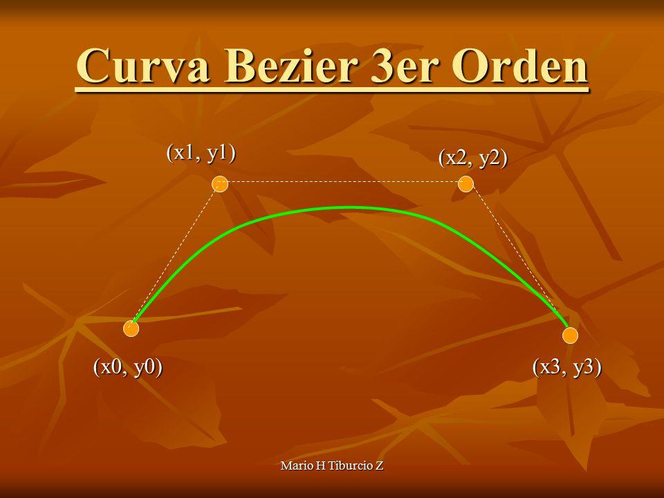 Mario H Tiburcio Z Curva Bezier 3er Orden (x0, y0) (x2, y2) (x1, y1) (x3, y3)