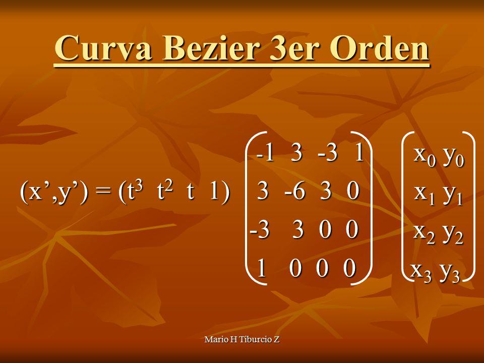 Mario H Tiburcio Z Curva Bezier 3er Orden - 1 3 -3 1 x 0 y 0 - 1 3 -3 1 x 0 y 0 (x',y') = (t 3 t 2 t 1) 3 -6 3 0 x 1 y 1 -3 3 0 0 x 2 y 2 -3 3 0 0 x 2 y 2 1 0 0 0 x 3 y 3 1 0 0 0 x 3 y 3