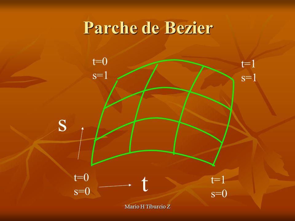Mario H Tiburcio Z Parche de Bezier t s t=0 s=0 t=0 s=1 t=1 s=1 t=1 s=0