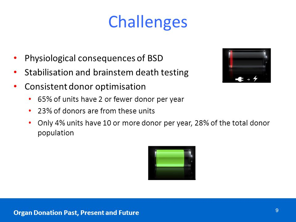 Challenges 9 Organ Donation Past, Present and Future Physiological consequences of BSD Stabilisation and brainstem death testing Consistent donor opti