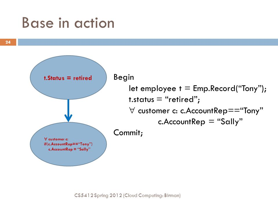 Base in action CS5412 Spring 2012 (Cloud Computing: Birman) 24 Begin let employee t = Emp.Record( Tony ); t.status = retired ;  customer c: c.AccountRep== Tony c.AccountRep = Sally Commit; t.Status = retired  customer c: if(c.AccountRep== Tony ) c.AccountRep = Sally