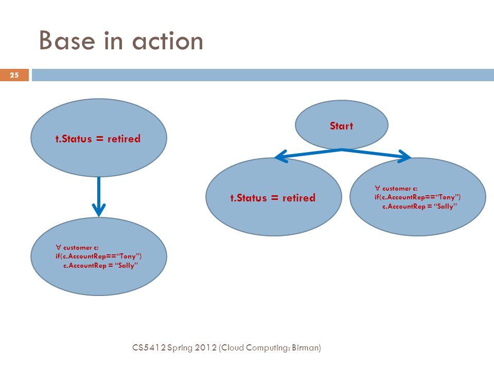 "Base in action CS5412 Spring 2012 (Cloud Computing: Birman) 25 t.Status = retired  customer c: if(c.AccountRep==""Tony"") c.AccountRep = ""Sally"" t.Stat"