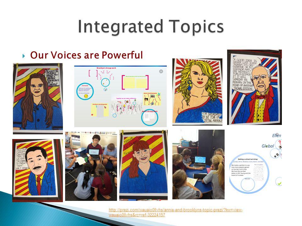  Our Voices are Powerful http://prezi.com/wauaio0llvhs/annie-and-brooklyns-topic-prezi/ kw=view- wauaio0llvhs&rc=ref-32224157