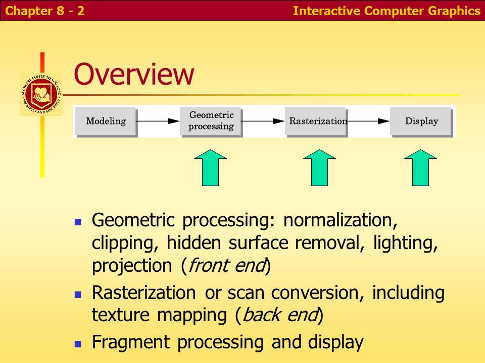 CS 352: Computer Graphics Chapter 7: The Rendering Pipeline