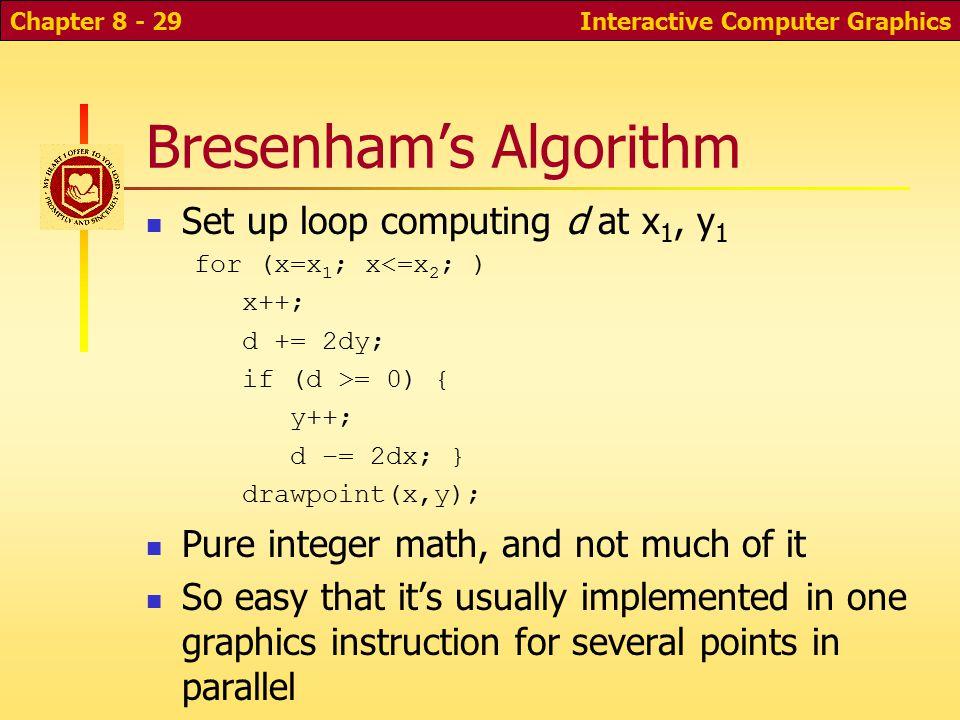 Interactive Computer GraphicsChapter 8 - 28 Bresenham Decision Variable d =(a-b) d x Let d k be the value of d at x = k + ½ Move E: d k = d x (a-b) =