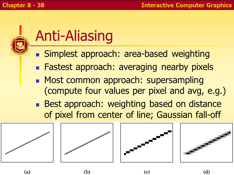 Interactive Computer GraphicsChapter 8 - 37 Aliasing How to render the line with reduced aliasing.