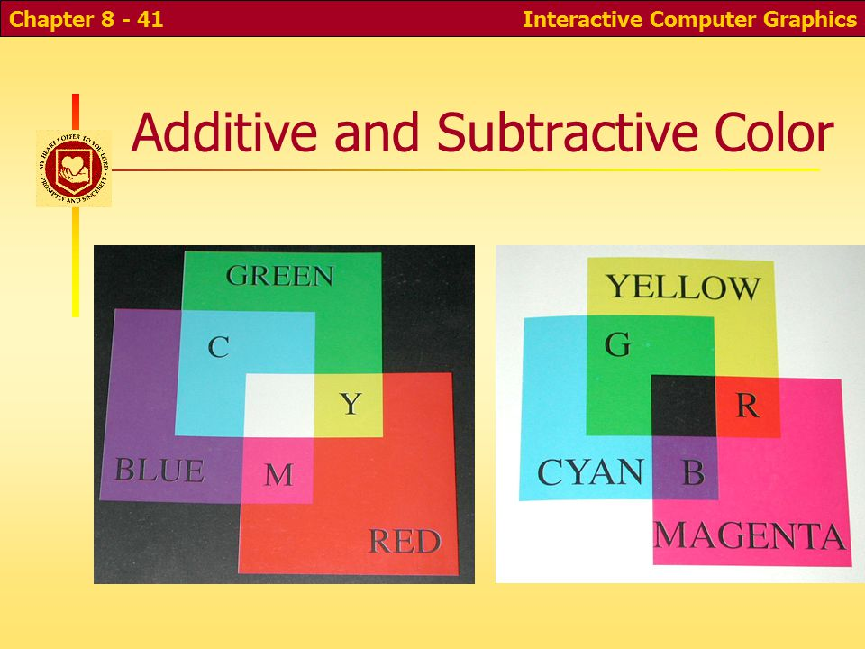 Interactive Computer GraphicsChapter 8 - 40 Display Considerations Color systems Color quantization Gamma correction Dithering and Halftoning